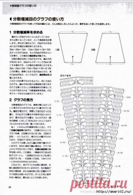 Схемы для вязания юбок.
