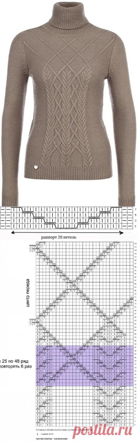 Вязание спицами - Свитер с аранами