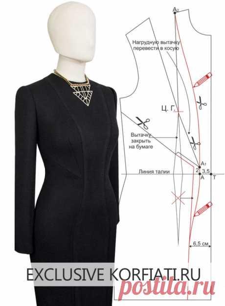 Моделирование выкройки платья с вытачками и рельефами - Корфиати