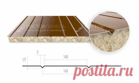 Стеновые сэндвич-панели, цена стеновых панелей в Симферополе на simferopol.rostov-panel.ru