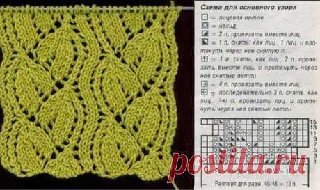 Красивый узор для вязания шарфа (Вязание спицами) – Журнал Вдохновение Рукодельницы