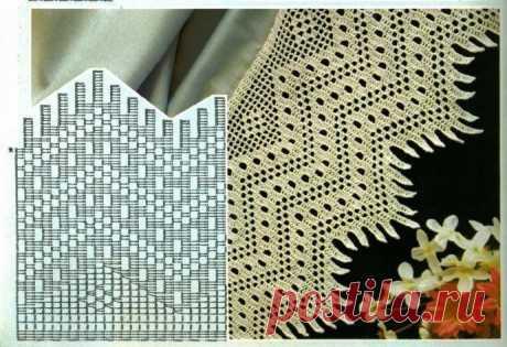 Схема для вязаной каймы