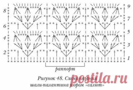 красивые ажурные палантины и шарфы крючком со схемами: 2 тыс изображений найдено в Яндекс.Картинках
