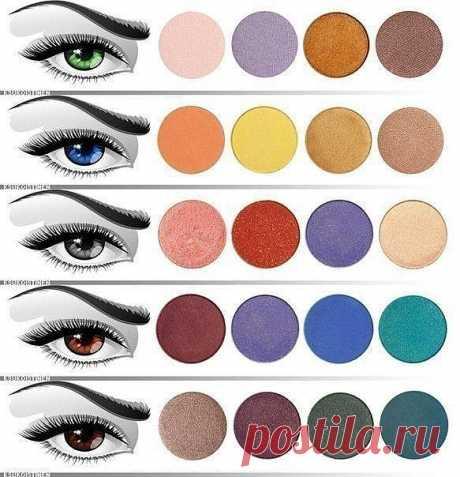 Подбор теней к цвету глаз,будьте самыми красивыми!