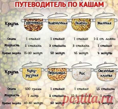 сколько варить пшеничную кашу: 11 тыс изображений найдено в Яндекс.Картинках