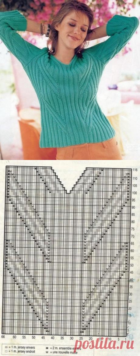Идеи для кофточек, связанных спицами