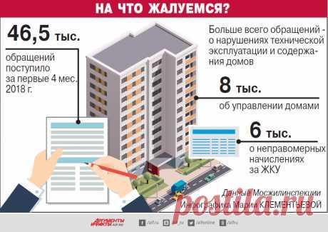 Нет домов — нет лицензии. Кому жаловаться на управляющую компанию? | ЖКХ | Недвижимость | Аргументы и Факты