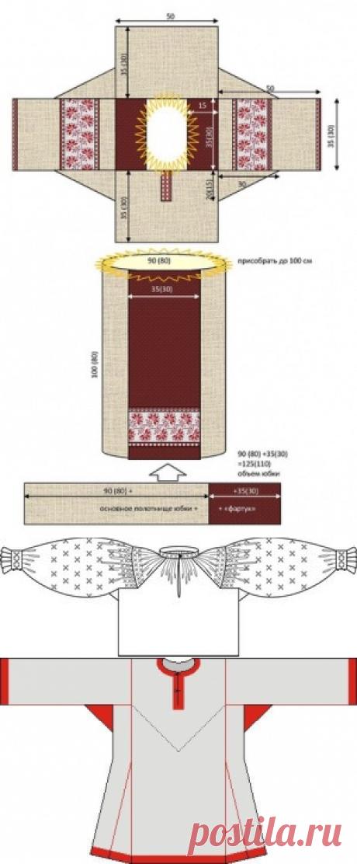 Выкройка и пошив мужской и женской традиционной славянской рубахи.