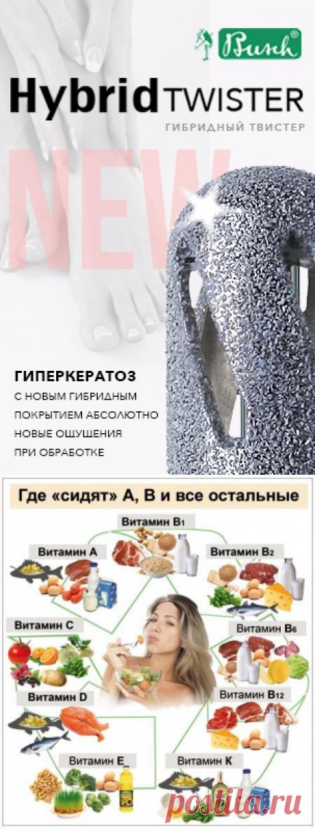 Каких витаминов и минералов не хватает ногтям? | PROPODO - Интернет издание о подологии | Читать все о подологии
