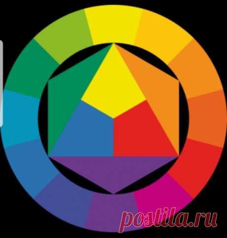 Цветовой круг Иттена. 5 способов сочетать цвета правильно - Сделай сам - медиаплатформа МирТесен Хочу поделиться интересной, на мой взгляд, и полезной информацией. Возможно, кто-то уже слышал о Цветовом круге Иттена, который предлагает нам освоить 5 способов, чтобы научиться сочетать самые сумасшедшие цвета без ошибок. Иттен Йоханнес (Itten, Johannes) — швейцарский художник, теоретик нового...