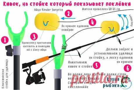 Кивок, на стойке который показывает поклёвки | Кухня рыбака | Яндекс Дзен