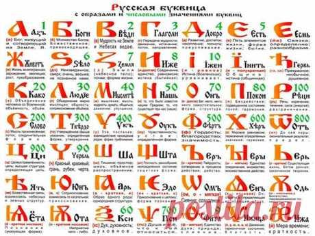 15 падежей русского языка, из них только шесть изучают в школе