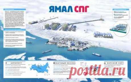 """Первый танкер с проекта """"Ямал СПГ"""" будет отправлен все-таки в декабре?"""