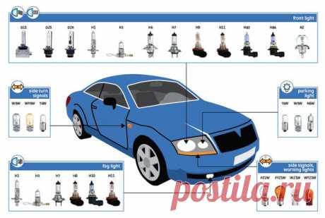 🔧 Маркировка лампочек на автомобиле Сохрани к себе, чтобы не потерять. Полезная штука 👍