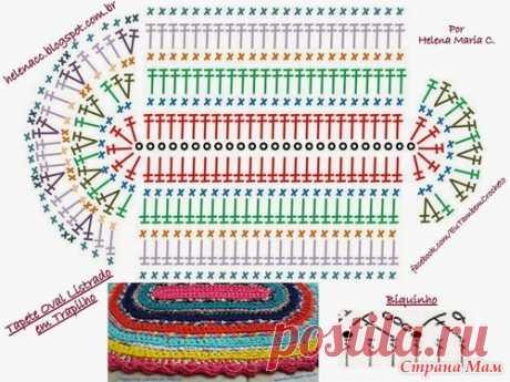 Помогите найти схему овального коврика - Вязание - Страна Мам