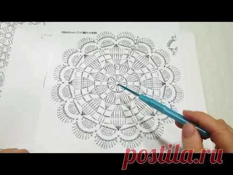 Как читать схемы вязания крючком. Вязание круглых схем Урок 223 Knitting in the round schemes