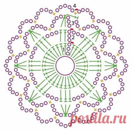 Selection of schemes of openwork motives - in a kopilochka