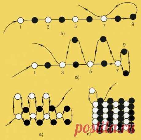 Мозаичная техника плетения бисером: схемы и мастер-классы с фото