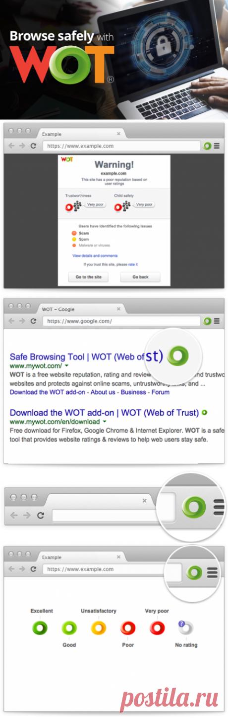Web of Trust (WOT) показывает каким сайтам можно доверять | WOT (Web of Trust)