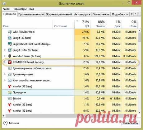 Как определить программу, которая тормозит работу компьютера | Review-Software.ru