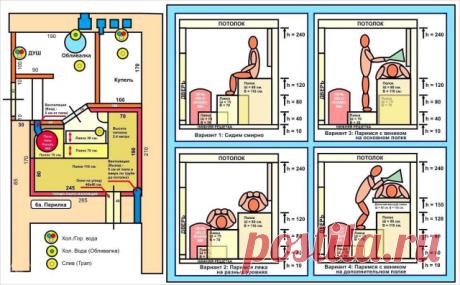 Las dimensiones de las baldas para el baño
