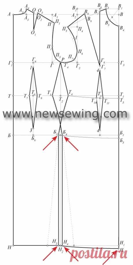 El patrón de la base del vestido. La instrucción poshagovaya de la construcción del patrón de la base del vestido