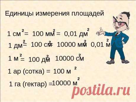 ¿Es cuánto sotok, los metros cuadrados, los kilómetros y arov en una hectárea de la tierra? Los metros, teje, ary, las hectáreas: el significado, la tabla. Como contar, es cuántas hectáreas en una sotke o en un metro cuadrado, are: la traducción sotok en las hectáreas