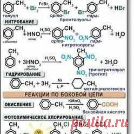 Учитель химии!