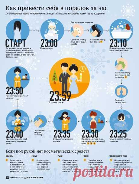 Новогодняя инфографика.