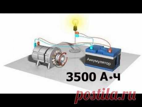 Идеальный аккумулятор энергии - униполярная машина