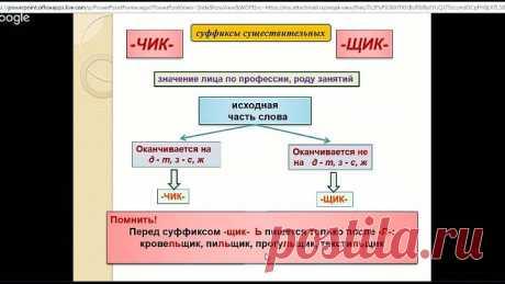 Русский язык 6 класс 11 неделя Правописание суффиксов имен существительных