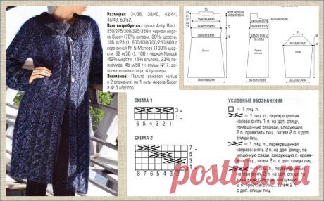 Теплое пальто с аранами и косами - стиль и мода сезона и одновременно традиции в вязании - обзор и подборка моделей со схемами   МНЕ ИНТЕРЕСНО   Яндекс Дзен