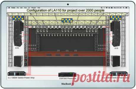 Акустический комплект COOL-AUDIO two-way passive line array CA- LA210Q