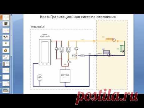КвазиГравитационная система отопления