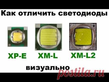 Светодиод XML2 T6 10W для фонарика