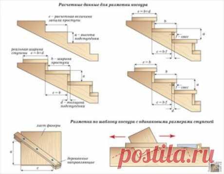 #Строительство  Памятки для тех, кто будет делать деревянную лестницу своими руками
