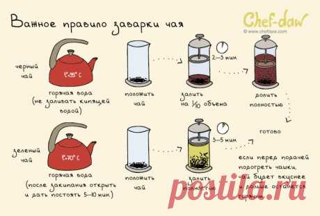 20 chuletas, que servirán en la cocina