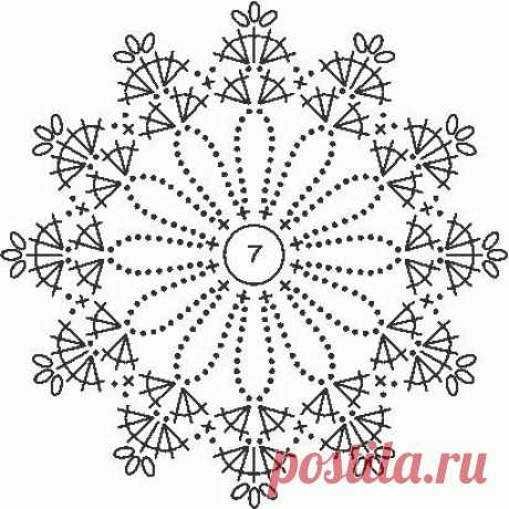 «Для начинающих» — карточка пользователя Irina I. в Яндекс.Коллекциях