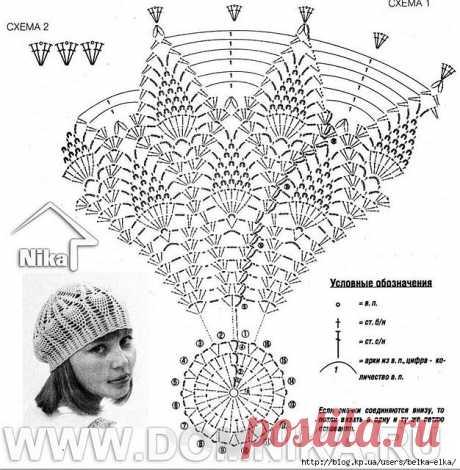 Летние шапочки - крючком   Записи в рубрике Летние шапочки - крючком   Дневник Biberaschka