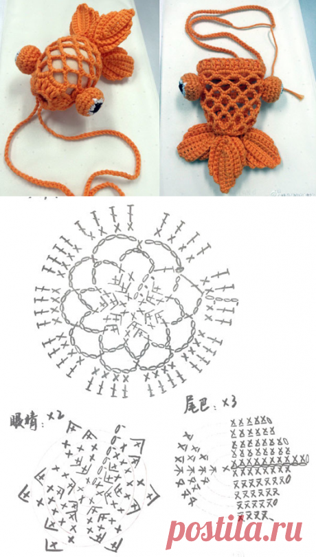 "Original registration of an Easter egg of ""Золотая рыбка"". Scheme of knitting by a hook"