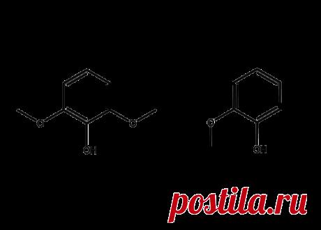 Что такое вкусный шашлык — с точки зрения химии | N+1 | Яндекс Дзен