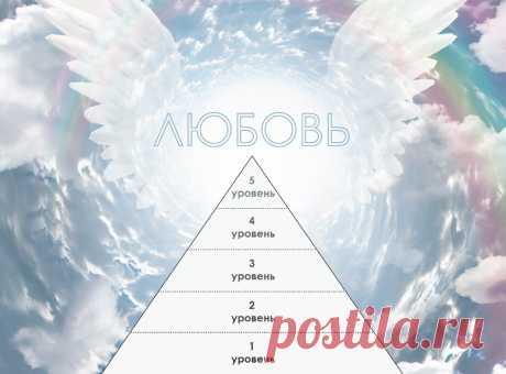 Этапы духовного развития каждого из нас. Мнение эзотерика. | сергей примм | Яндекс Дзен