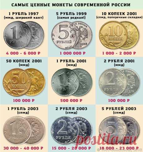 Aquel, a quien se han quedado las monedas de la URSS, pueden hacerse los millonarios...\u000aLa bagatela vieja puede costar muy caro. Entre 5 copecas, especialmente muchas monedas de valor. Aquí esta lista bastante considerable:\u000a5 copecas de 1924, el precio - 700 rbl.\u000a5 copecas de 1927, el precio - 5 500-6 000 rbl.\u000a5 copecas de 1929, el precio - 550 rbl.\u000a5 copecas de 1933, el precio - 15 000 rbl.\u000a5 copecas de 1934, el precio - 5 000-5 500 rbl.\u000a5 copecas de 1935 (el modelo viejo), el precio - 5 000 rbl.\u000a5 copecas de 1935 (un nuevo modelo), el precio - 700 ru...