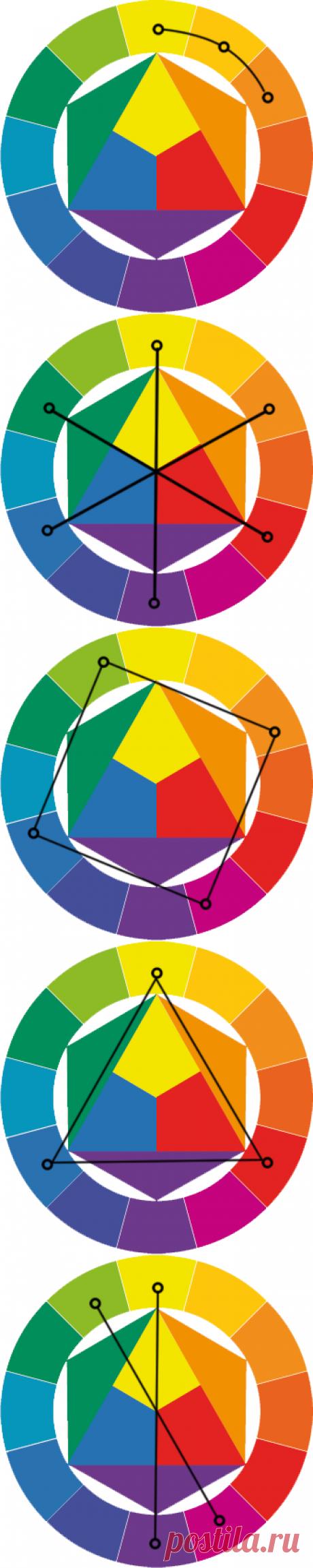 Правила использования цветового круга Иттена