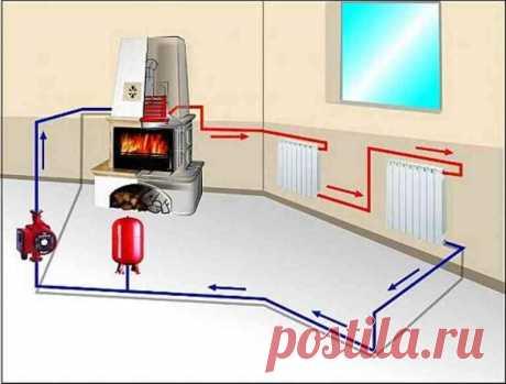 Обзор возможных вариантов для отоплениия дачи Читайте подробнее все о разных способах отопления дачи. Твердотоплевные котлы, системы на жидком топливе. Теплый пол и комбинировнные варианты