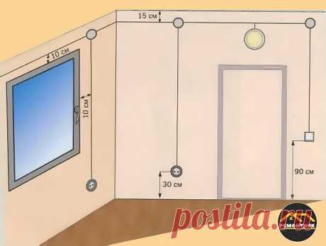 О схеме разводки электрики в квартире.  Размещение розеток требует определенных правил:  расстояние от пола от 30 до 80 см; на каждые 6 м2 помещения должна быть 1 розетка, следуя указаниям пожарной безопасности; кухня оборудуется достаточным количеством розеток, в связи с большим скоплением потребителей электрики; ванная комната будет снабжена розетками закрытого типа; исключена установка розеток труб отопления, газовых и электрических котлов, радиаторов и других заземле...