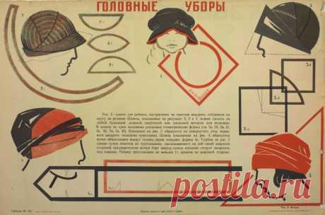 Головные уборы Веры Мухиной Модная одежда и дизайн интерьера своими руками