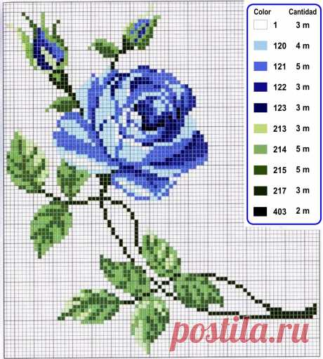 """Вышивка крестом """"Синяя роза"""""""