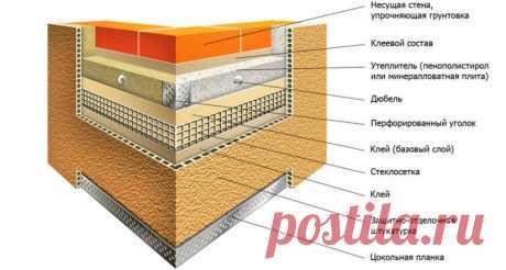 Как утеплить веранду для зимнего проживания в деревянном частном доме: изнутри и снаружи своими руками, утепление крыши и пола