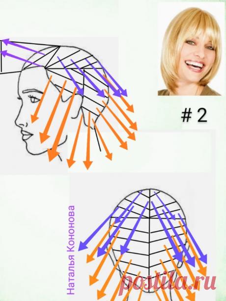 Обзор женских стрижек в схемах. Часть 18.